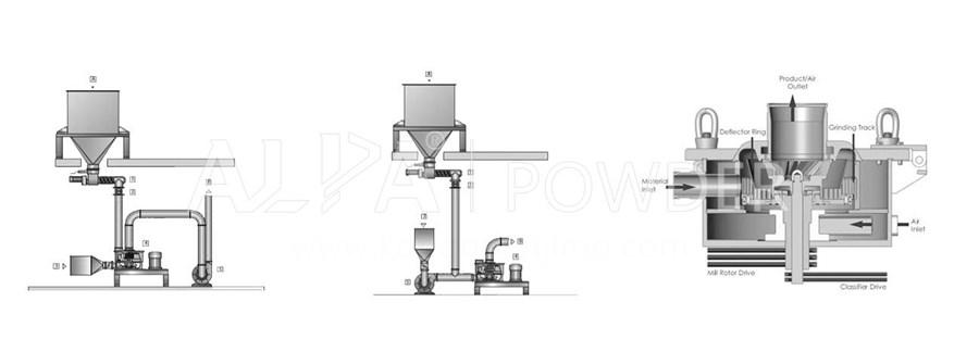 小苏打磨粉机结构图