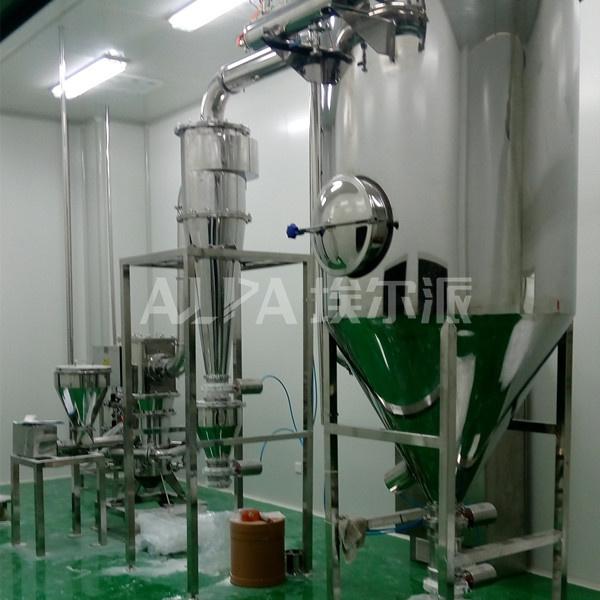 泼尼松龙医药中间体气流粉碎机生产线